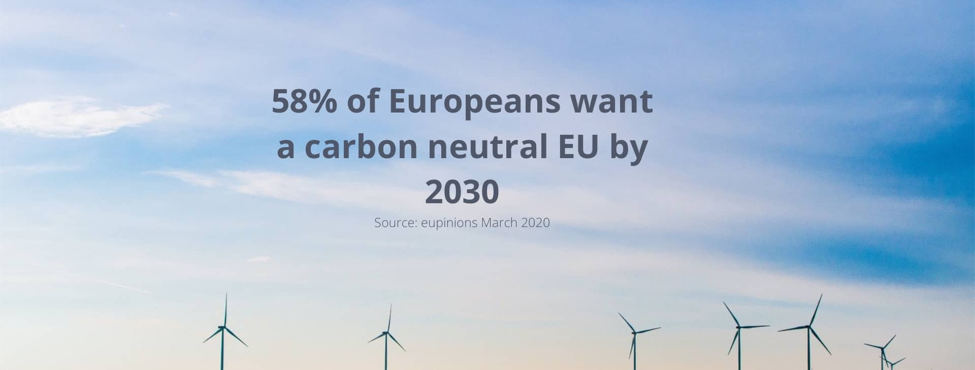 58% of Europeans want a carbon neutral EU by 2030 - Source: eupinions March 2020