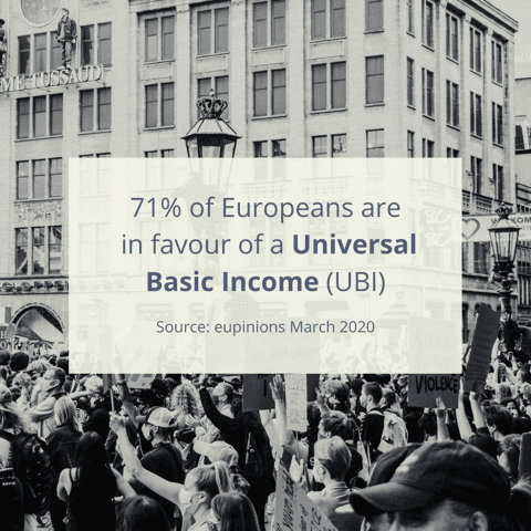 71% of Europeans are in favour of a Universal Basic Income (UBI) - source: eupinions March 2020