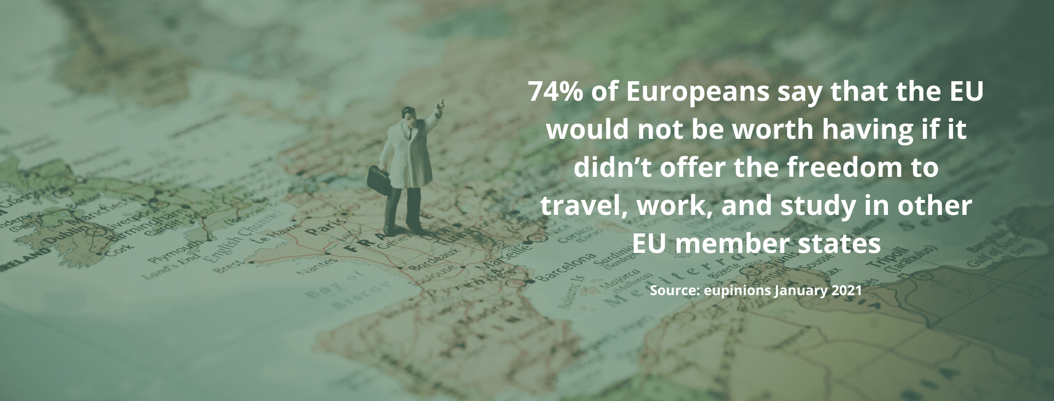 74% of Europeans say that the EU would not be worth having if it didn't offer the freedom to travel, work, and study in other EU member states - Source: eupinions January 2021